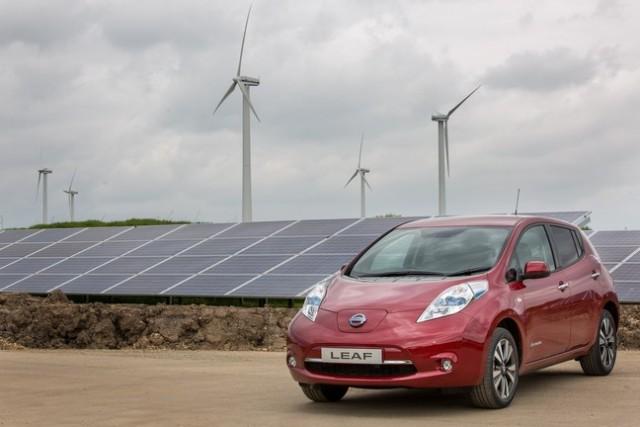 Energia solar para movimentar veículos