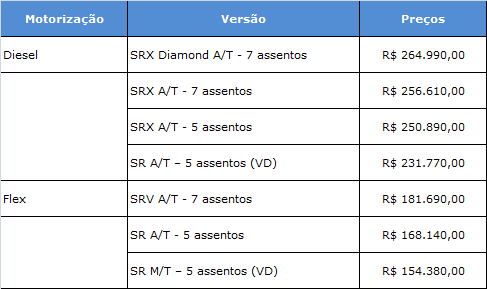 valores sw4